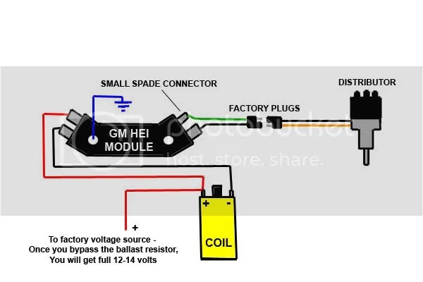 Hei Conversion technical wiring diagram