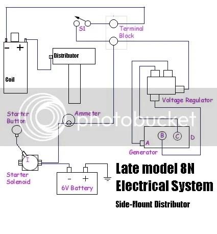 1953 Ford Naa Wiring - Wiring Diagram Progresif