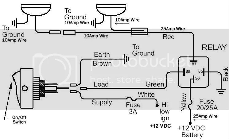 Ford Relay Diagram - Wiring Diagrams