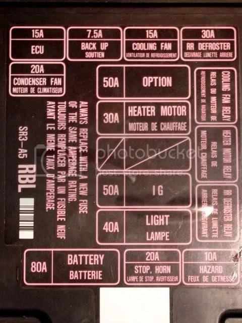 Fuse Box On Honda Civic Wiring Diagram