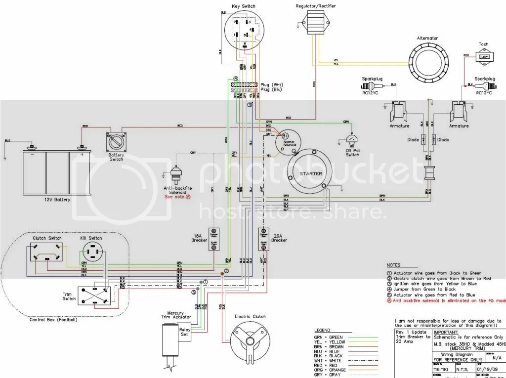 P30 Wiring Relay Simple Wiring Diagram Today