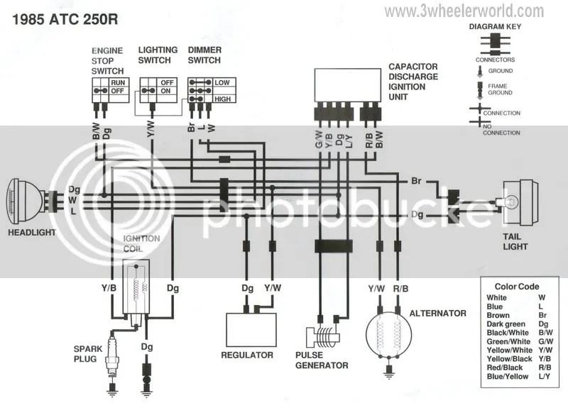 honda cdi wiring diagram honda tmx cdi wiring diagram honda image