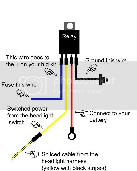 bmw z4 hid with relay wiring diagram amp relay wiring diagram