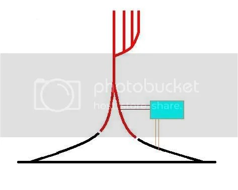Dcc Track Wiring Wye Wiring Diagram