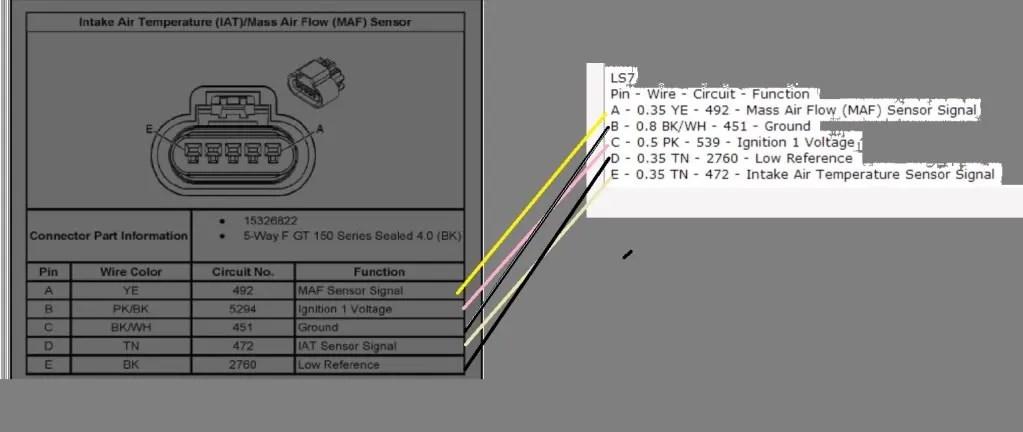 LS7 MAF installand why the LS4 MAf sucks - LS1TECH - Camaro and