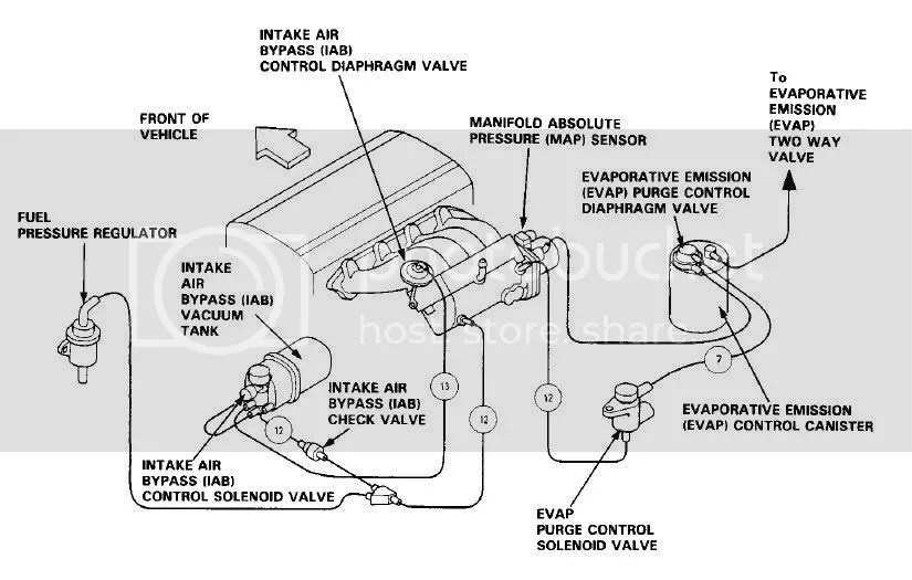 93 Acura Legend Wiring Harness Diagram Electrical Circuit
