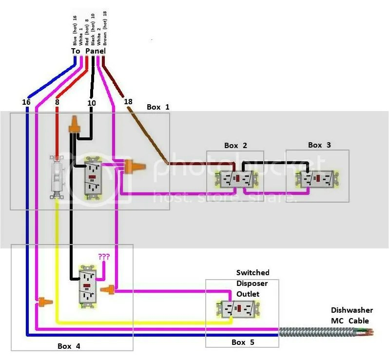 Home Wiring Red Black White Wiring Diagram