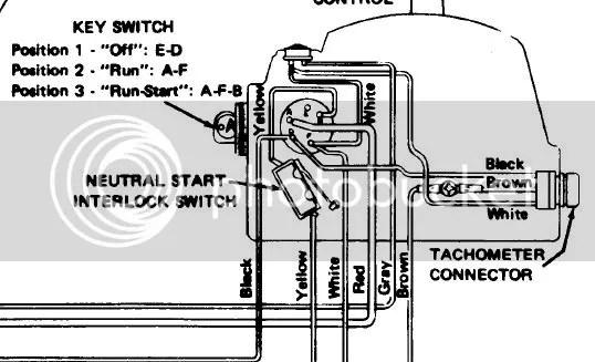 Starcraft Boat Wiring Harness Starcraft van wiring diagram images
