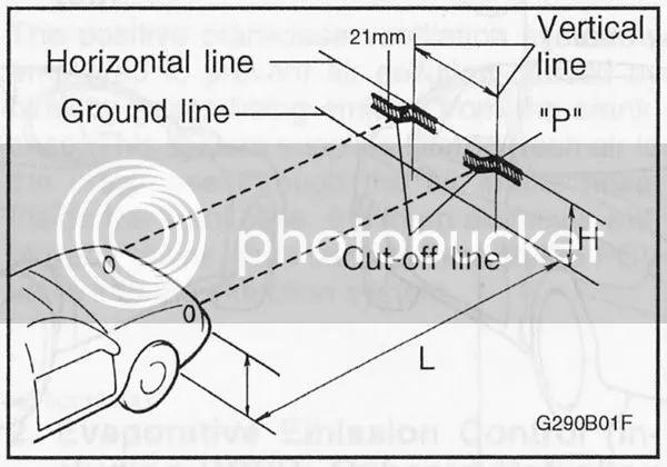 Surprising Zj Wire Harness Auto Electrical Wiring Diagram Wiring Digital Resources Funiwoestevosnl