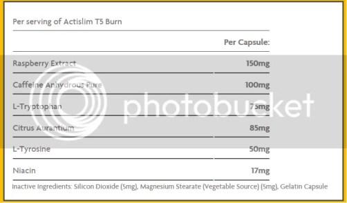 actislim t5 burn ingredients
