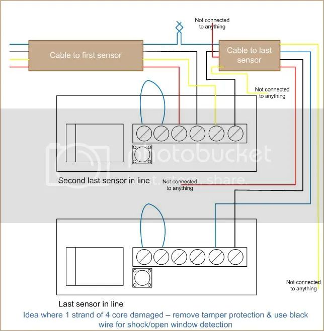 foxguard car alarm wiring diagram