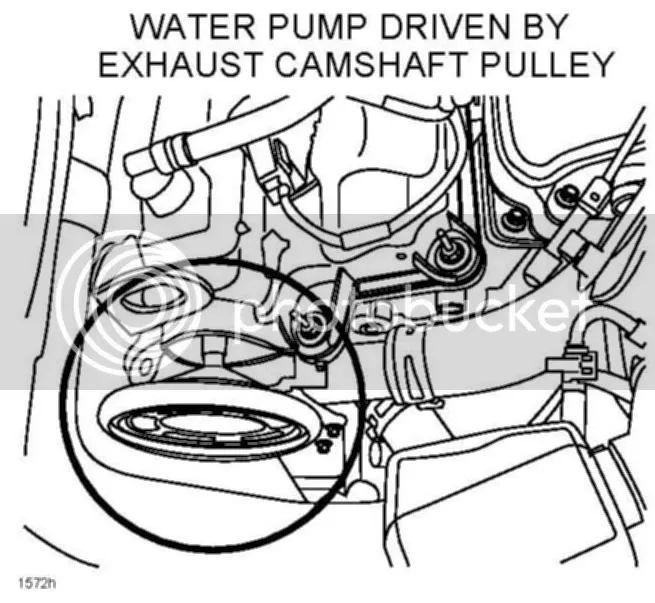 wiring diagram de taller mazda b2500