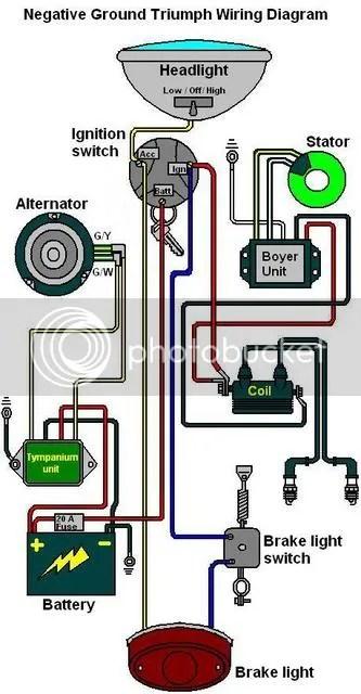 Royal Enfield Wiring Diagram - Wiring Diagram  Schematics