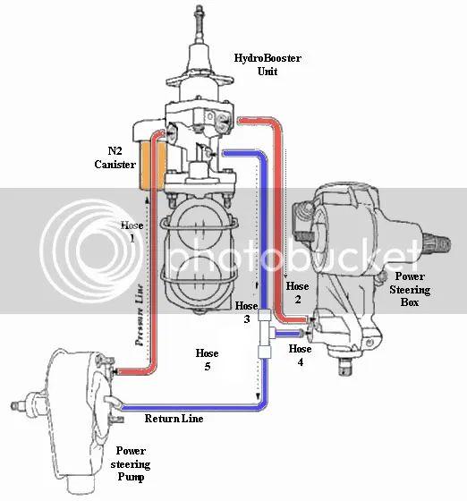 chevy s10 wiring diagram vacuum hose