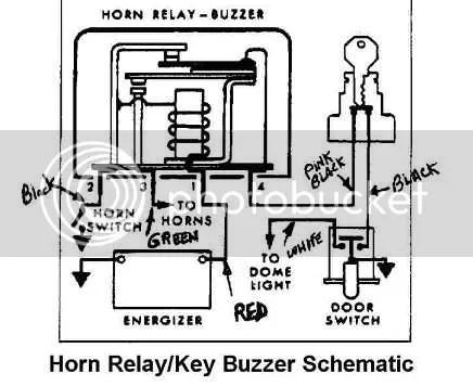 1968 Camaro Horn Wiring Diagram Index listing of wiring diagrams