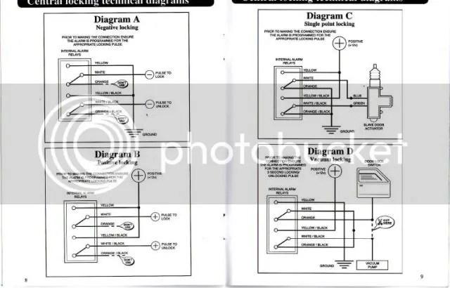 SUBARU CENTRAL LOCKING WIRING DIAGRAM - Auto Electrical Wiring Diagram