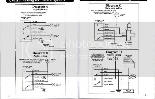 seat leon mk1 wiring diagram seat leon wiring diagram fitting a