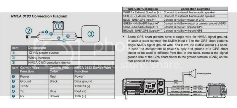 Uniden Solara Dsc Wiring Diagram Sem Diagram, Rca Diagram, Cisco