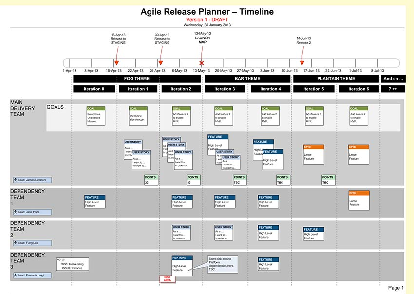Agile Release Plan Template - release planning template