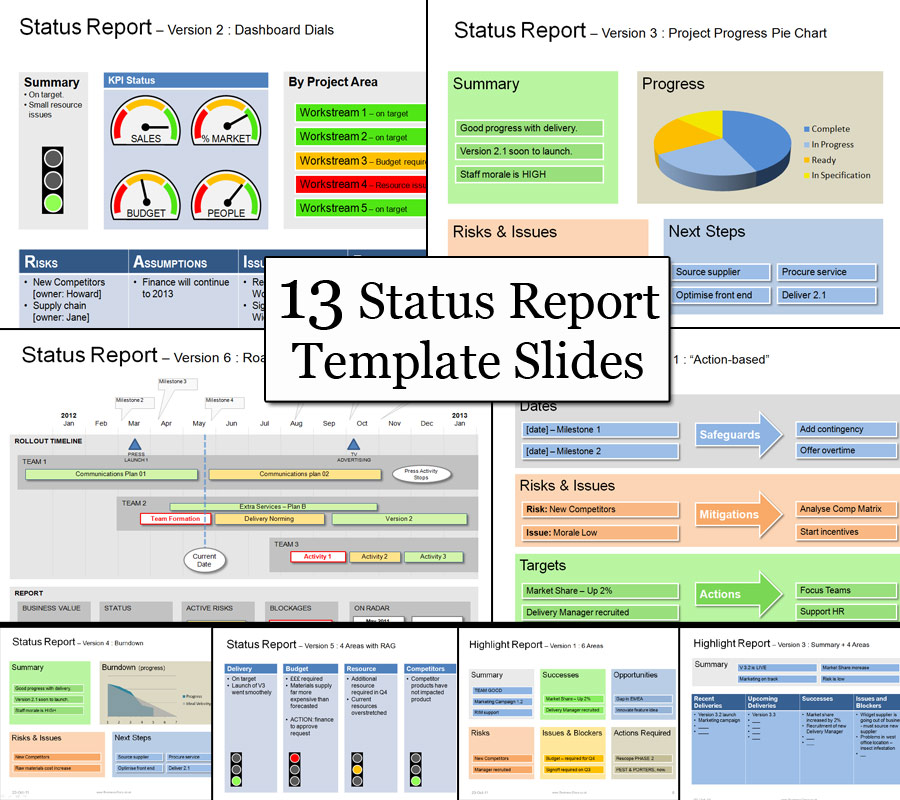 Project Dashboard with Status Template - Powerpoint