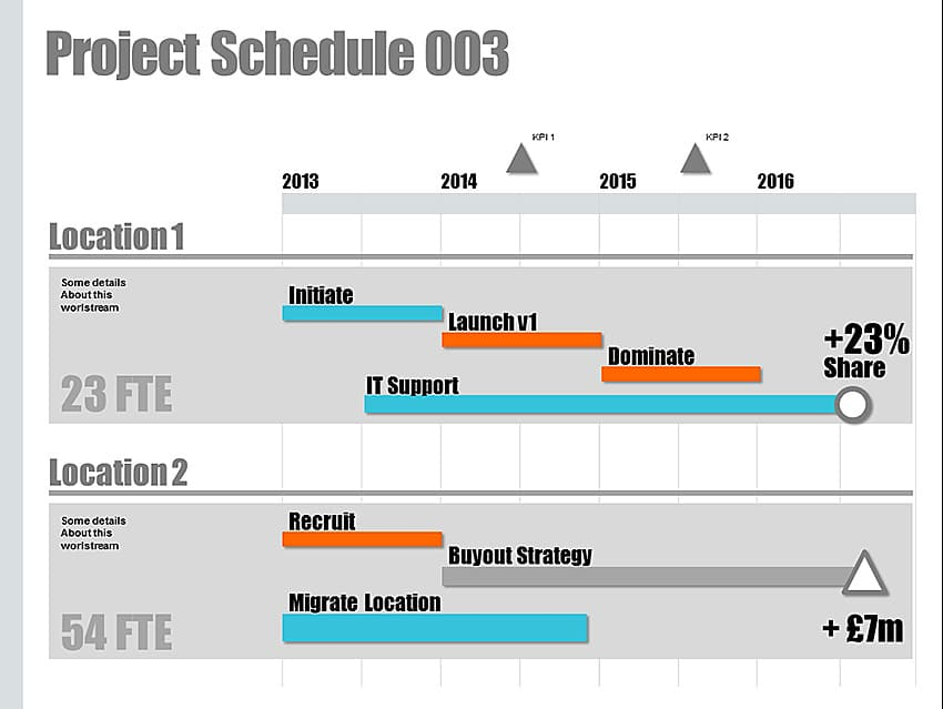 Resource Plan - define your project workstreams - resource plan template