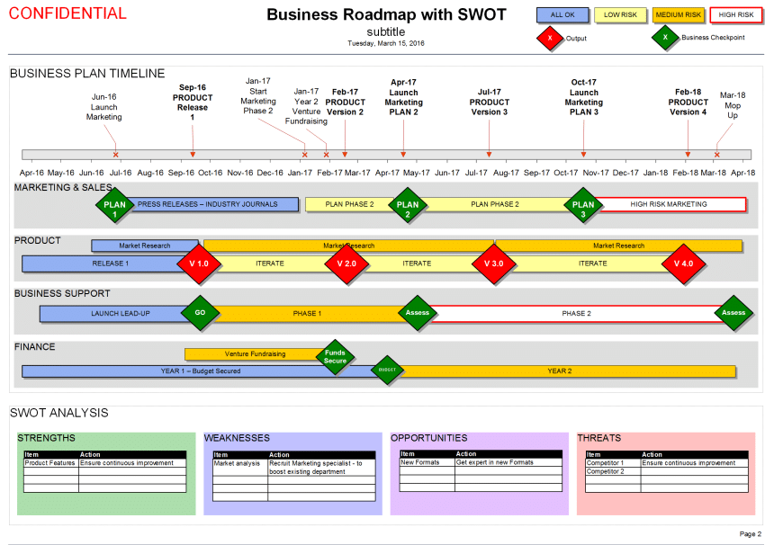 It Strategic Plan Template Visio – Roadmap Template Free