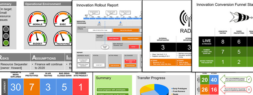 Innovation Project Status Report (Powerpoint) 15 formats