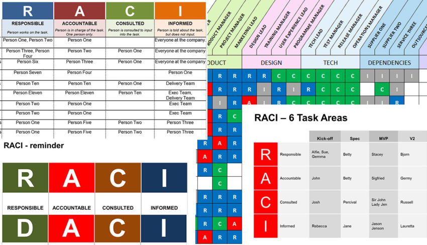 RACI Matrix Template Bundle - create your professional RACI quickly - Raci Template In Excel