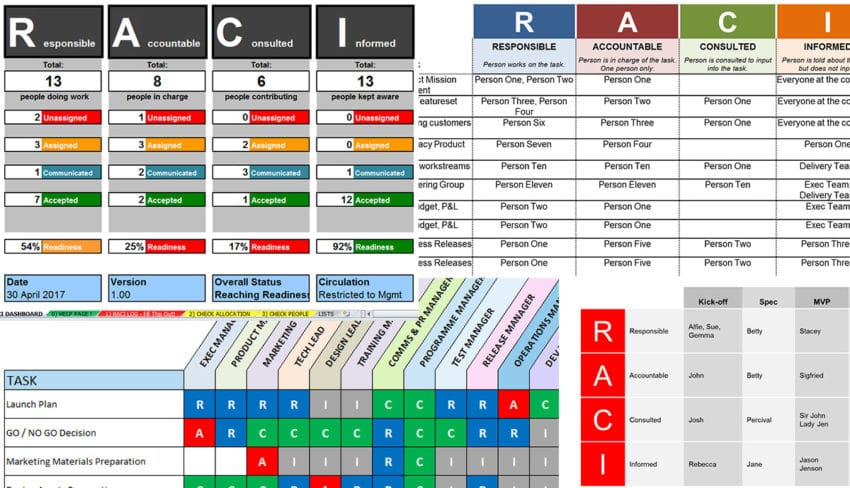 RACI Matrix Template Bundle - create your professional RACI quickly