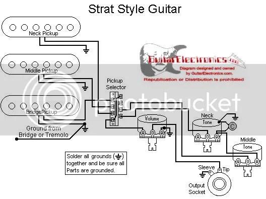 Emg Strat Wiring Diagrams Wiring Diagram