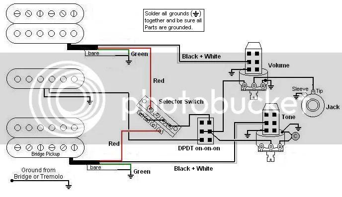 seymour duncan blackouts wiring diagram