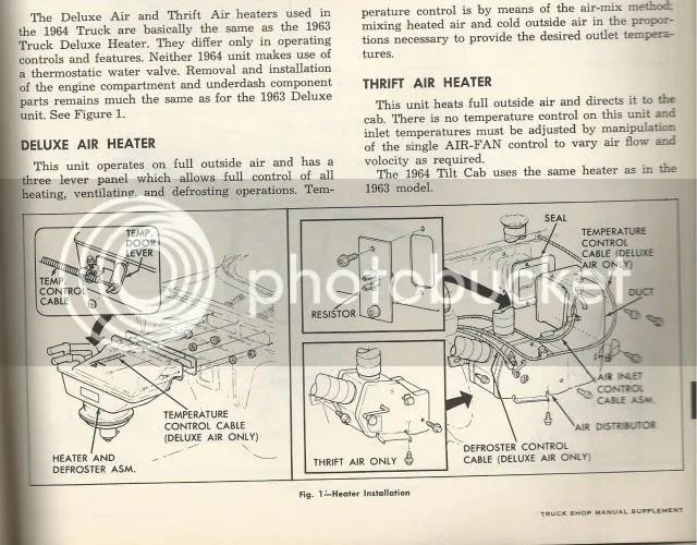 64 C10 Wiring Diagram - Simple Wiring Diagram Schema