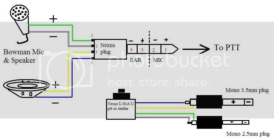 headphone wire schematics