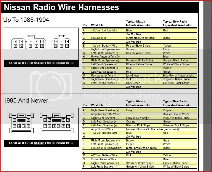 240sx Radio Wiring - Wiring Data Diagram