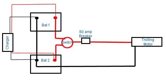 Alumacraft Wiring Harness Diagramrh115raepopeissde: Alumacraft Wiring Harness At Gmaili.net
