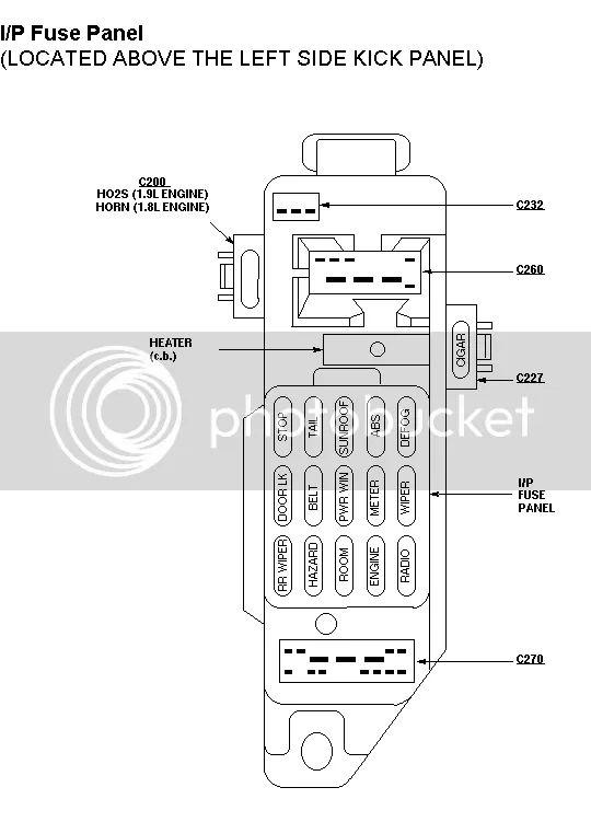 ford escort fuse box layout