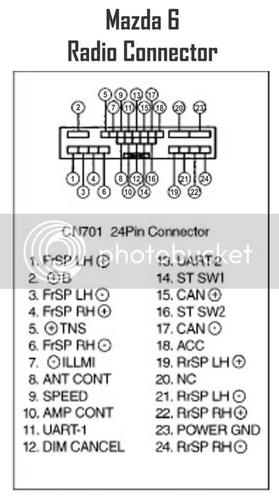 2004 Mazda 6 Radio Wiring Diagram - Wwwcaseistore \u2022
