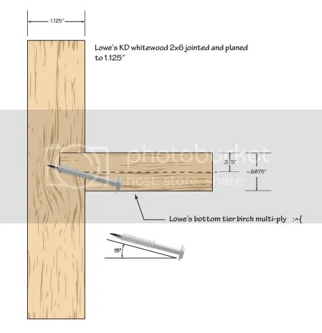 Calling For Expertise: Kreg Jigging A Rabbeted Shelf Joint - By