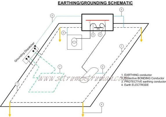 grounding, schematic,