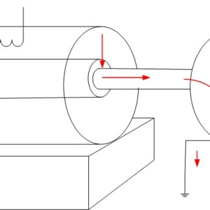 Bearing current case 3