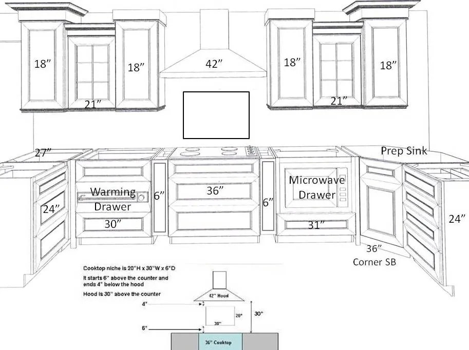 Typical Kitchen Island Dimensions Size And Dimension Of Backsplash Box Above 36' Range??