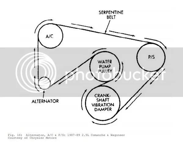 jeep comanche engine diagram serpentine belt design mj tech c che