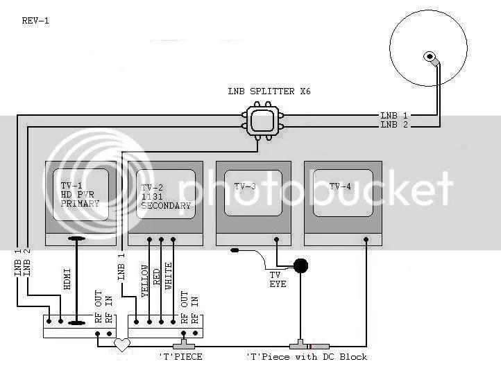 smart lnb wiring diagram