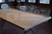 Gaming Table Construction