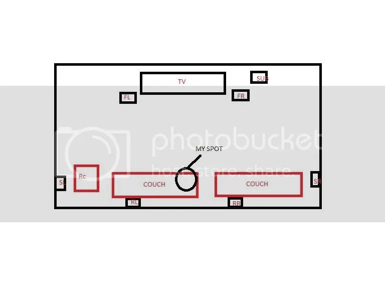 wiring rear speakers home theater