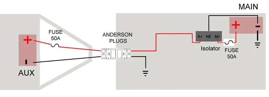Anderson Trailers Wiring Diagram Schematic Diagram Electronic