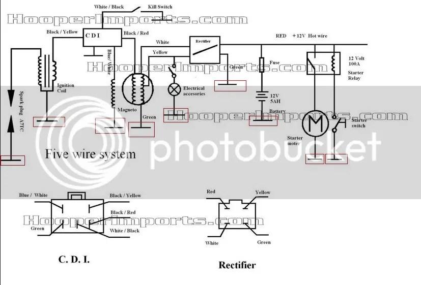 Lifan Dirt Bike Wiring Diagram - Adminddnssch \u2022
