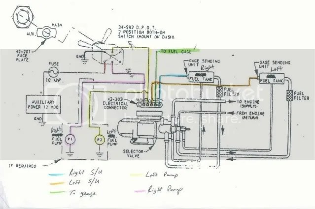 Wiring Diagram For 87 Chevy C10 Truck - Auto Electrical Wiring Diagram