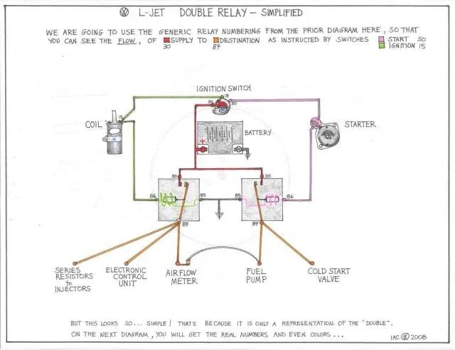 Double Relay Article - Itinerant Air-Cooled