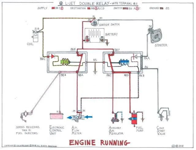 71 Vw Type 3 Coil Wiring Diagram Wiring Schematic Diagram